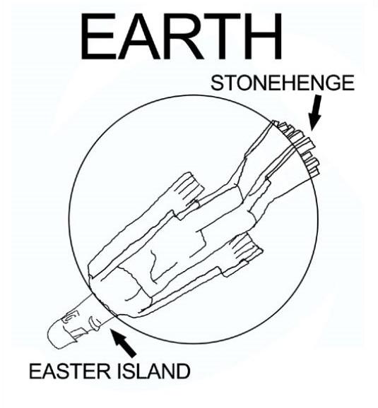 stonehenge easter island toes